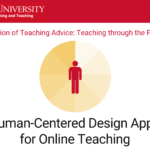 The Human-Centered Design Approach for Online Teaching, Baran and Alzoubi